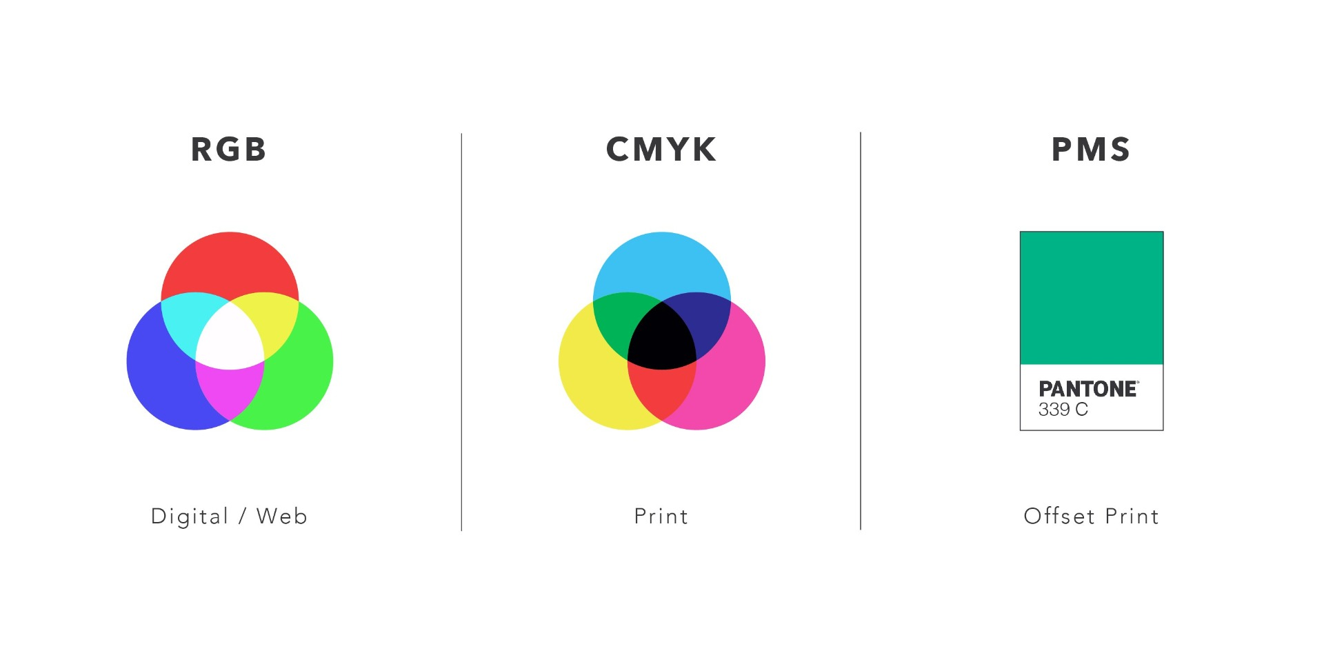 Coloured Printing