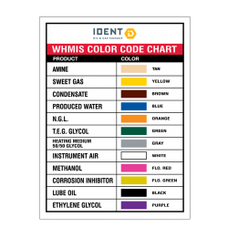Colour Code Charts