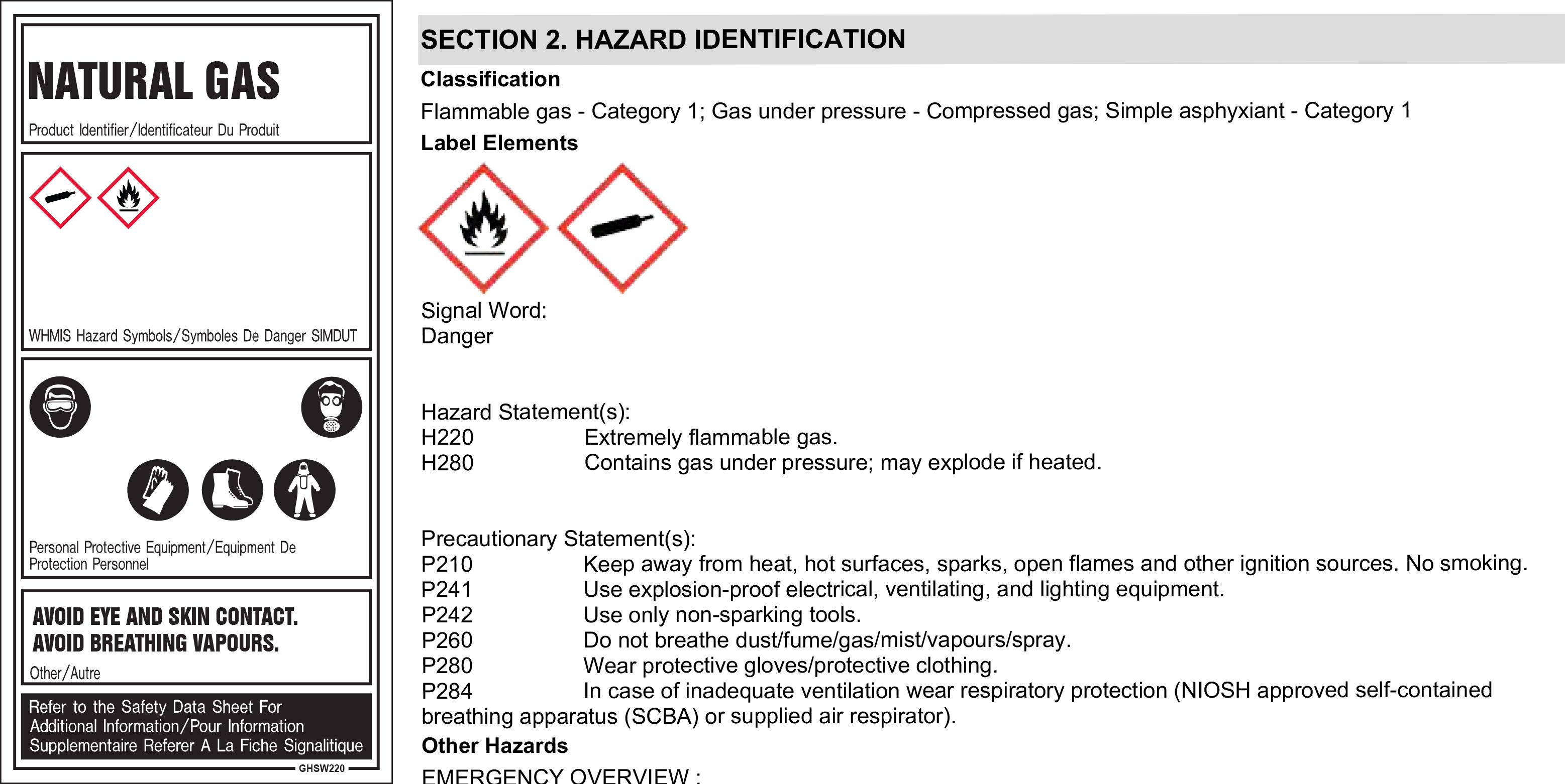 SDS Hazard Identification