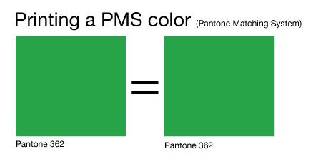 Printing PMS colour